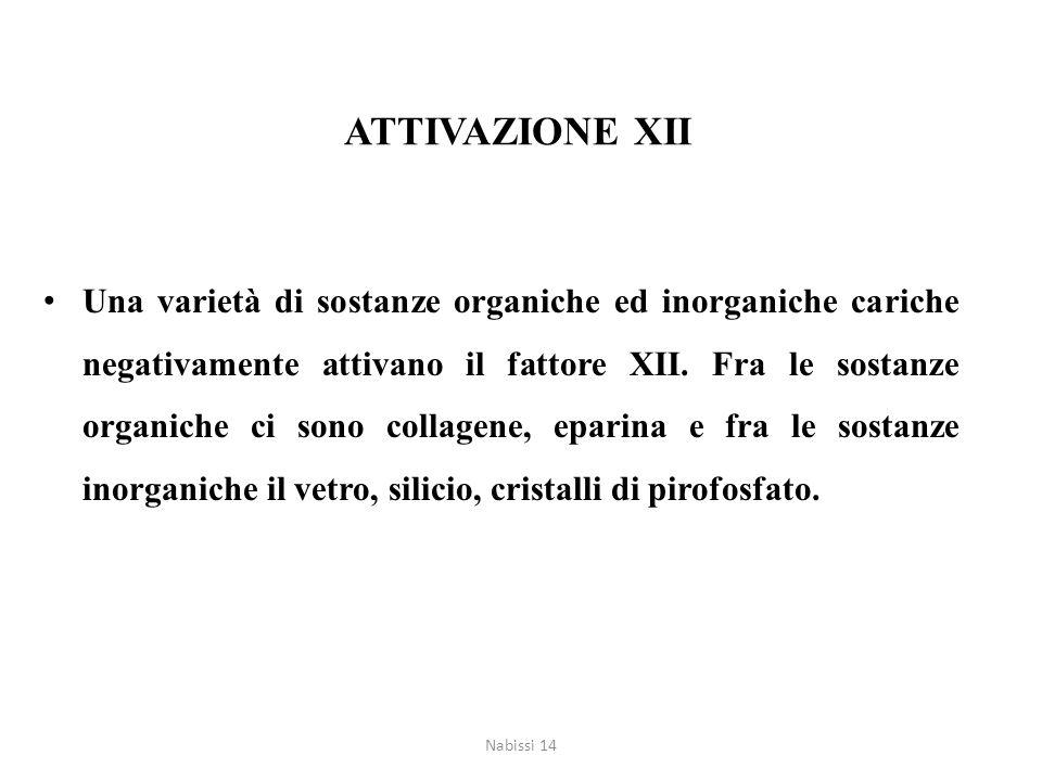 Una varietà di sostanze organiche ed inorganiche cariche negativamente attivano il fattore XII. Fra le sostanze organiche ci sono collagene, eparina e