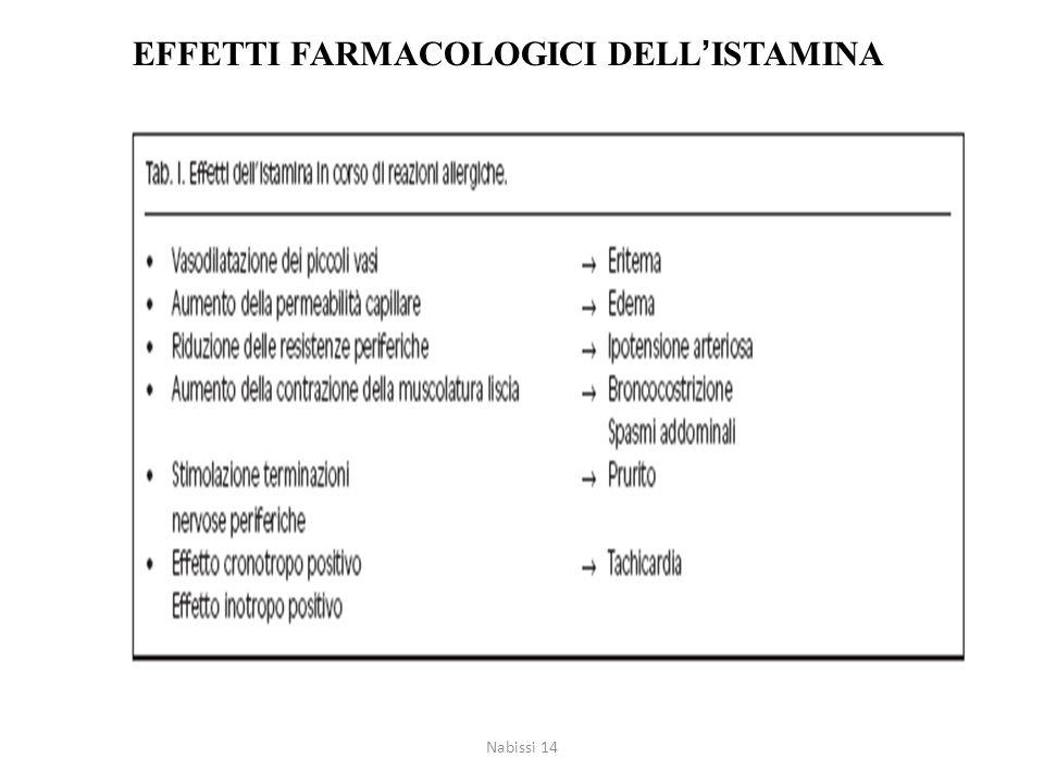 EFFETTI FARMACOLOGICI DELL'ISTAMINA Nabissi 14