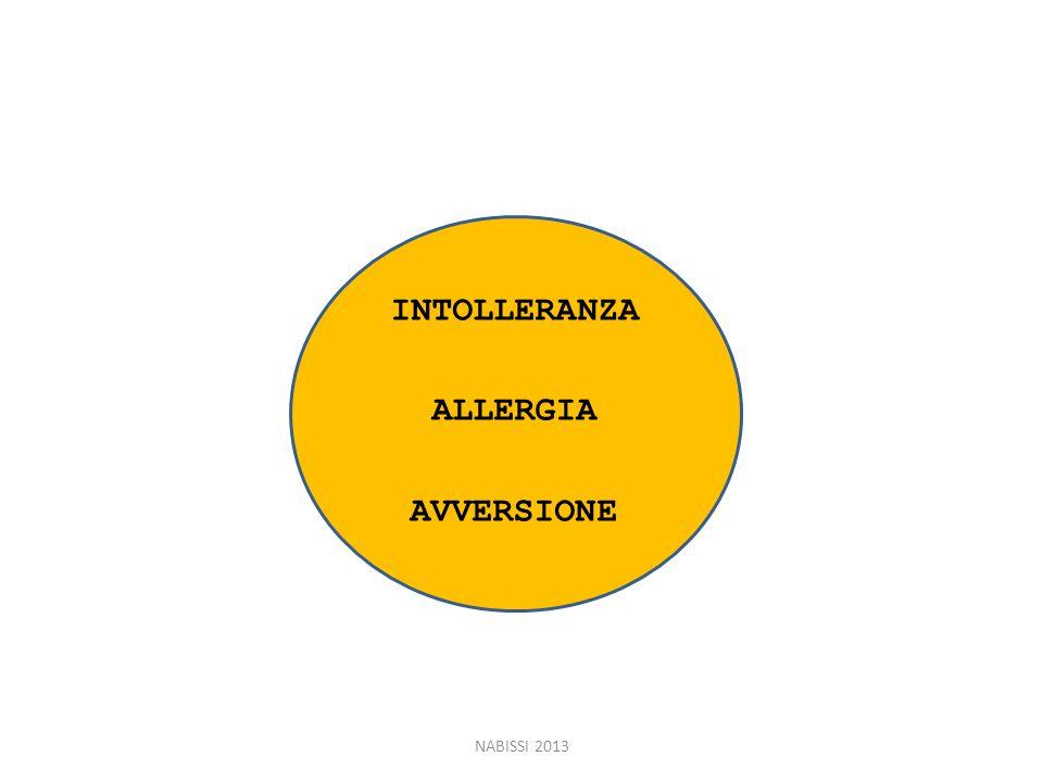 INTOLLERANZA ALLERGIA AVVERSIONE NABISSI 2013