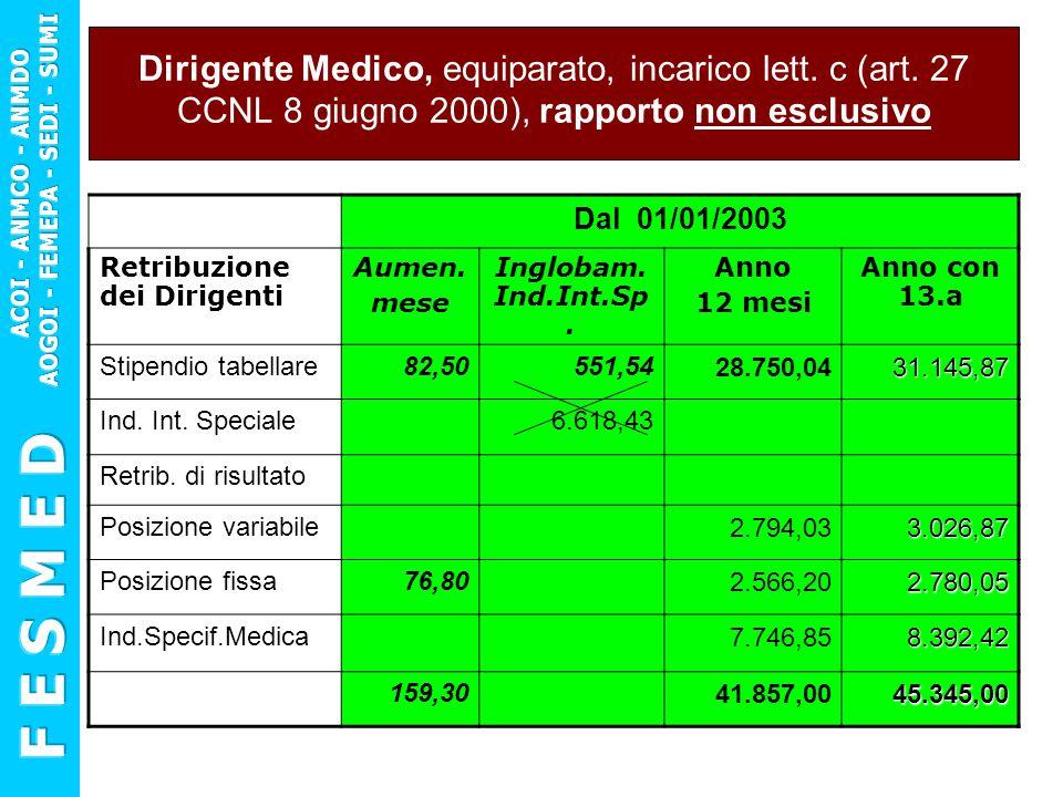 Dirigente Medico, equiparato, incarico lett. c (art. 27 CCNL 8 giugno 2000), rapporto non esclusivo Dal 01/01/2003 Retribuzione dei Dirigenti Aumen. m