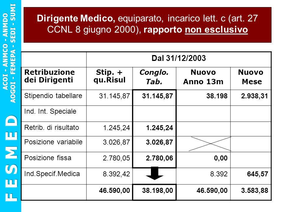Dirigente Medico, equiparato, incarico lett. c (art. 27 CCNL 8 giugno 2000), rapporto non esclusivo Dal 31/12/2003 Retribuzione dei Dirigenti Stip. +