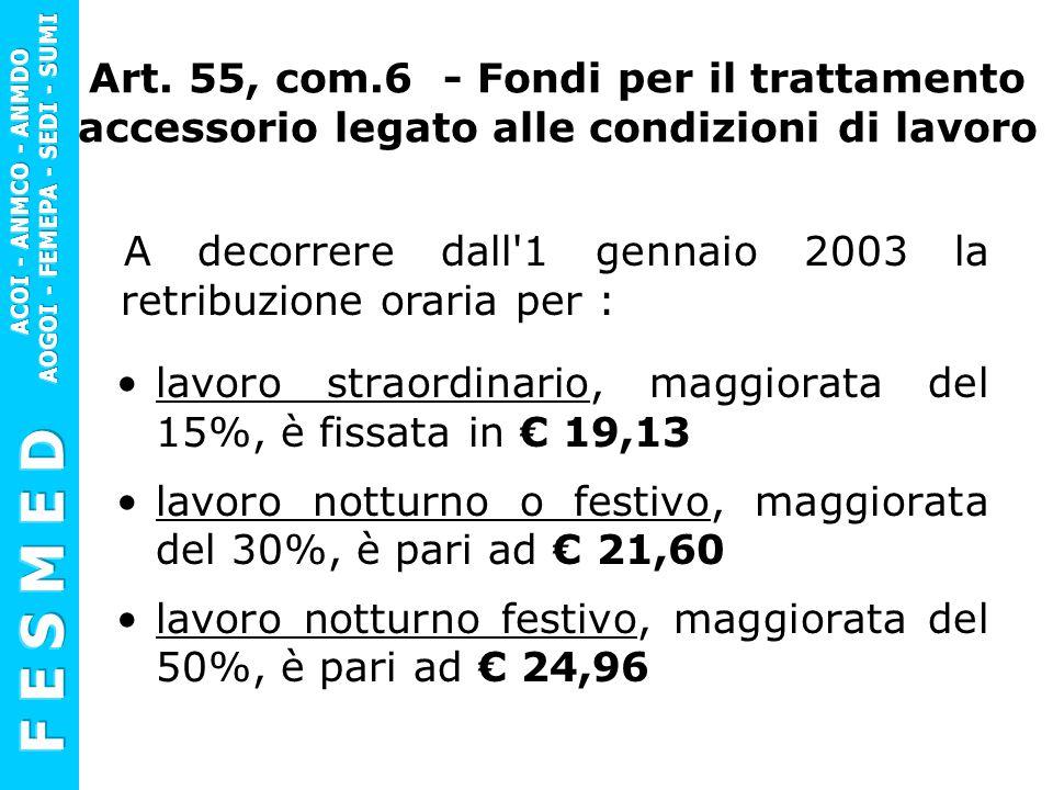 Art. 55, com.6 - Fondi per il trattamento accessorio legato alle condizioni di lavoro lavoro straordinario, maggiorata del 15%, è fissata in € 19,13 l