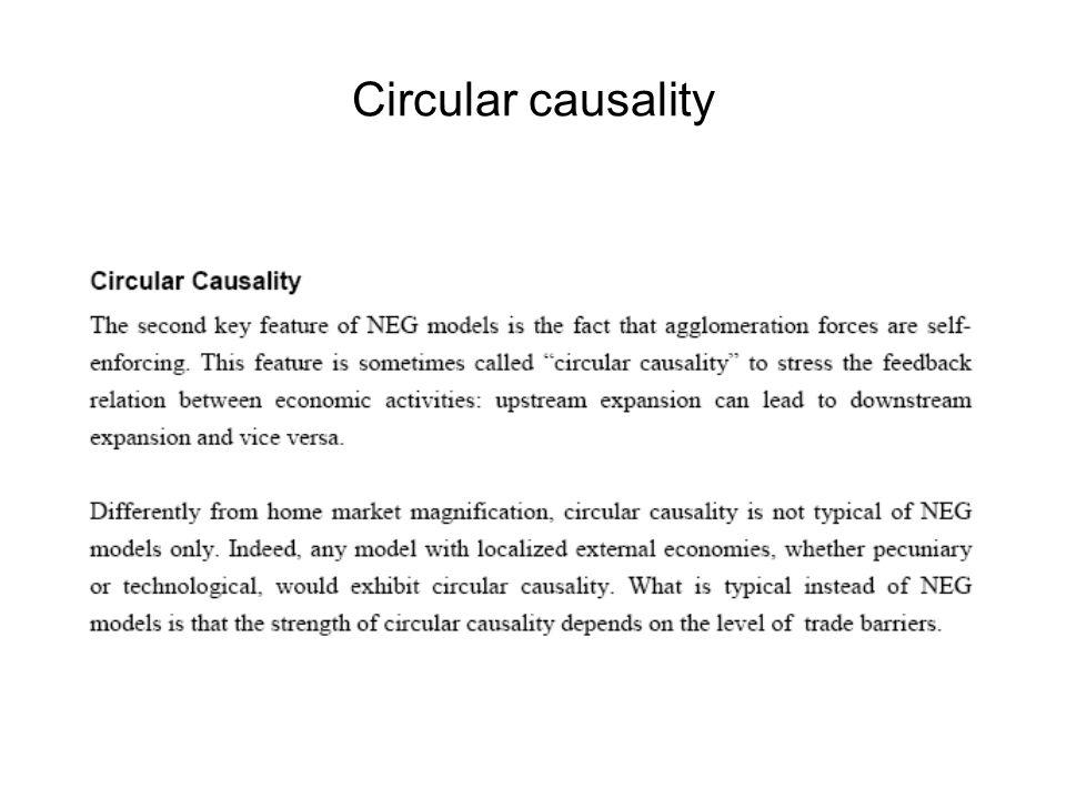 Circular causality