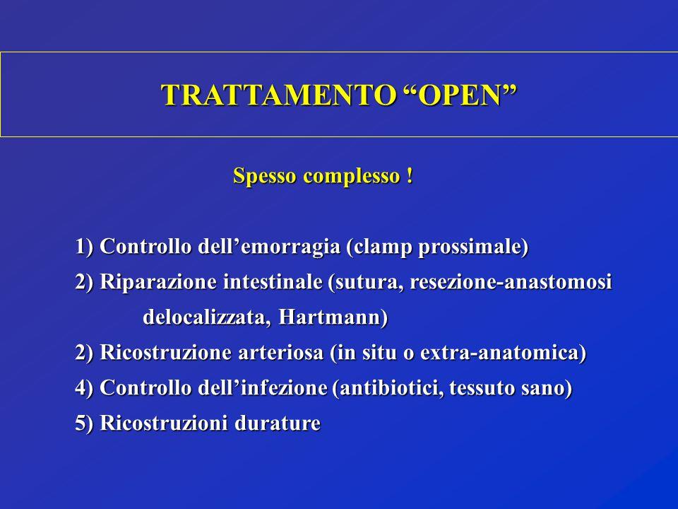 Spesso complesso ! Spesso complesso ! 1) Controllo dell'emorragia (clamp prossimale) 2) Riparazione intestinale (sutura, resezione-anastomosi delocali
