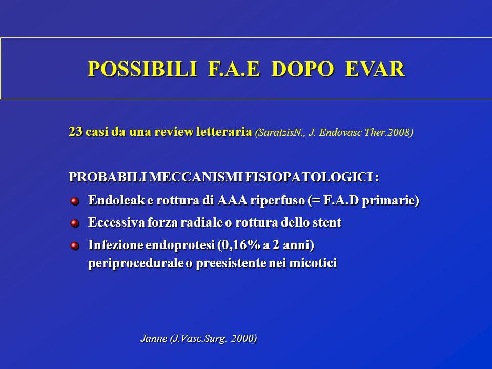 23 casi da una review letteraria ( 23 casi da una review letteraria (SaratzisN., J. Endovasc Ther.2008) PROBABILI MECCANISMI FISIOPATOLOGICI : Endolea