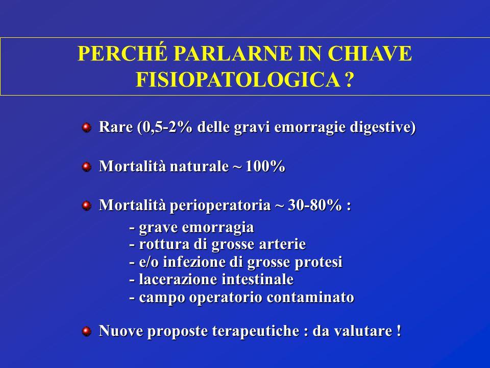 Rare (0,5-2% delle gravi emorragie digestive) Mortalità naturale ~ 100% Mortalità perioperatoria ~ 30-80% : - grave emorragia - grave emorragia - rott
