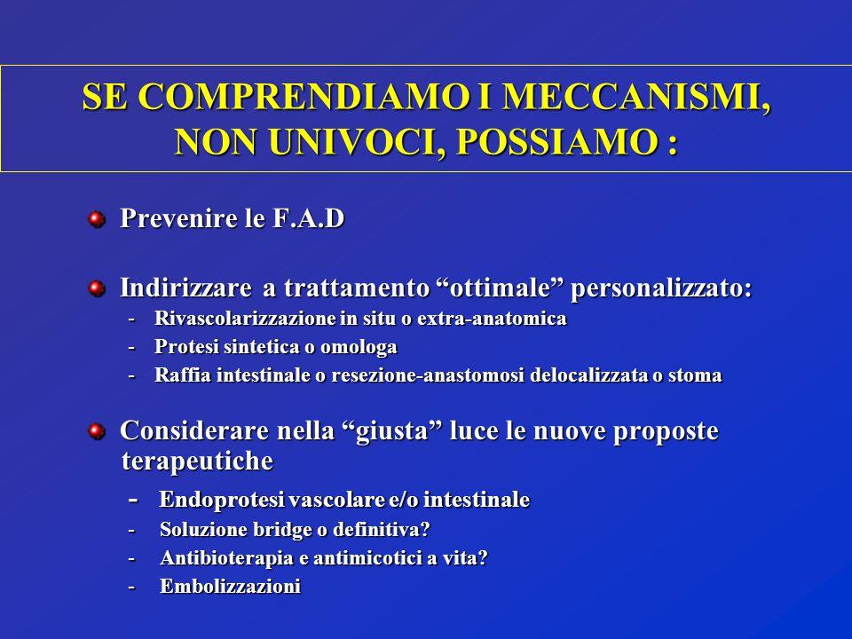 """SE COMPRENDIAMO I MECCANISMI, NON UNIVOCI, POSSIAMO : Prevenire le F.A.D Prevenire le F.A.D Indirizzare a trattamento """"ottimale"""" personalizzato: Indir"""