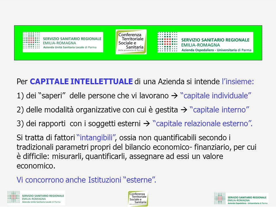 """Per CAPITALE INTELLETTUALE di una Azienda si intende l'insieme: 1) dei """"saperi"""" delle persone che vi lavorano  """"capitale individuale"""" 2) delle modali"""