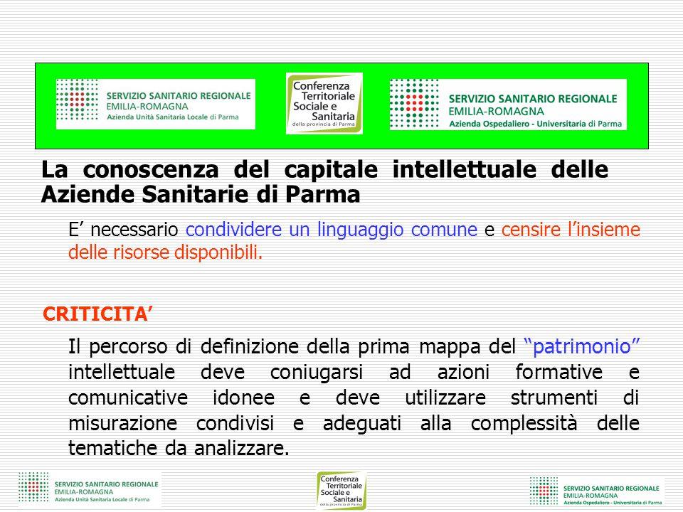 La conoscenza del capitale intellettuale delle Aziende Sanitarie di Parma E' necessario condividere un linguaggio comune e censire l'insieme delle ris