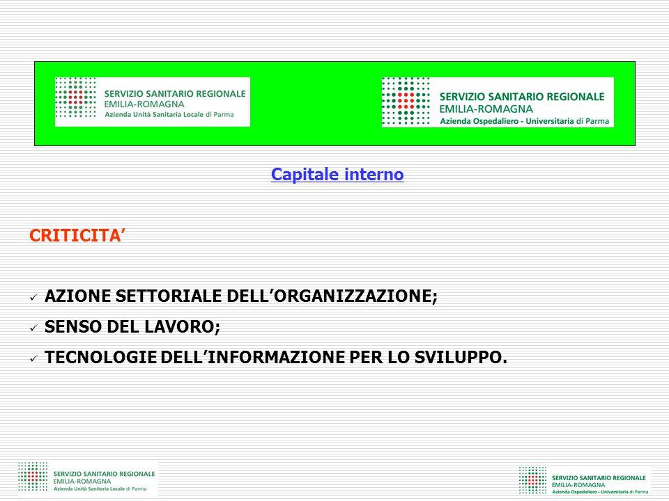 Capitale relazionale esterno CRITICITA' AUTOREFERENZIALITÀ DEI CONTESTI ORGANIZZATIVI DI AREA SANITARIA; ASIMMETRIA INFORMATIVA CHE CARATTERIZZA LE RELAZIONI TRA CITTADINI/UTENTI E ORGANIZZAZIONE E PROFESSIONISTI; DISCONTINUITÀ DI RELAZIONE TRA ORGANIZZAZIONI SANITARIE E MEDIA.