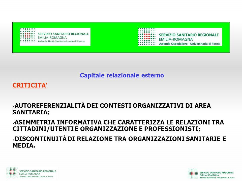 Capitale relazionale esterno CRITICITA' AUTOREFERENZIALITÀ DEI CONTESTI ORGANIZZATIVI DI AREA SANITARIA; ASIMMETRIA INFORMATIVA CHE CARATTERIZZA LE RE