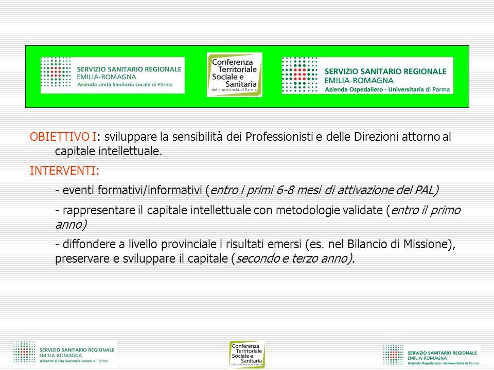 OBIETTIVO I: sviluppare la sensibilità dei Professionisti e delle Direzioni attorno al capitale intellettuale. INTERVENTI: - eventi formativi/informat