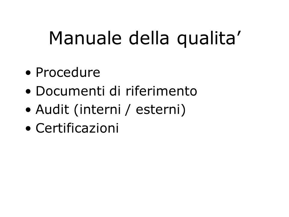 Manuale della qualita' Procedure Documenti di riferimento Audit (interni / esterni) Certificazioni