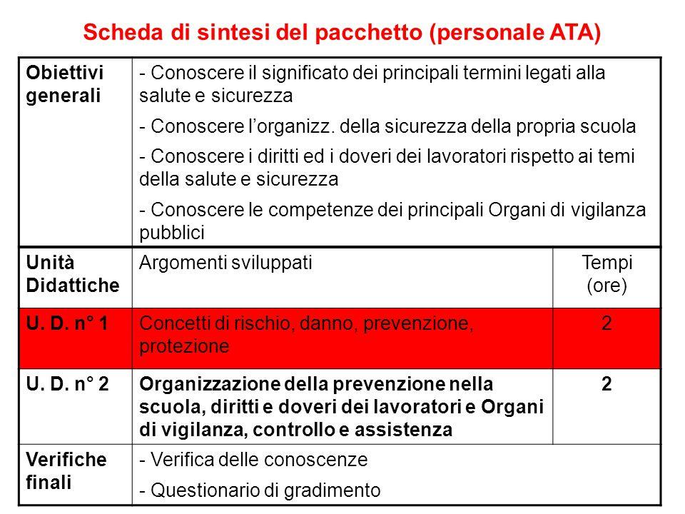 Obiettivi generali - Conoscere il significato dei principali termini legati alla salute e sicurezza - Conoscere l'organizz. della sicurezza della prop