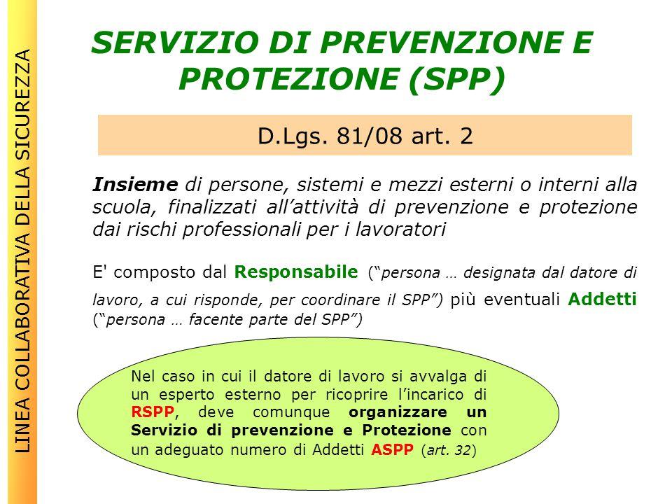 SERVIZIO DI PREVENZIONE E PROTEZIONE (SPP) Insieme di persone, sistemi e mezzi esterni o interni alla scuola, finalizzati all'attività di prevenzione