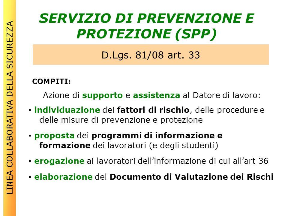 SERVIZIO DI PREVENZIONE E PROTEZIONE (SPP) COMPITI: Azione di supporto e assistenza al Datore di lavoro: ▪ individuazione dei fattori di rischio, dell