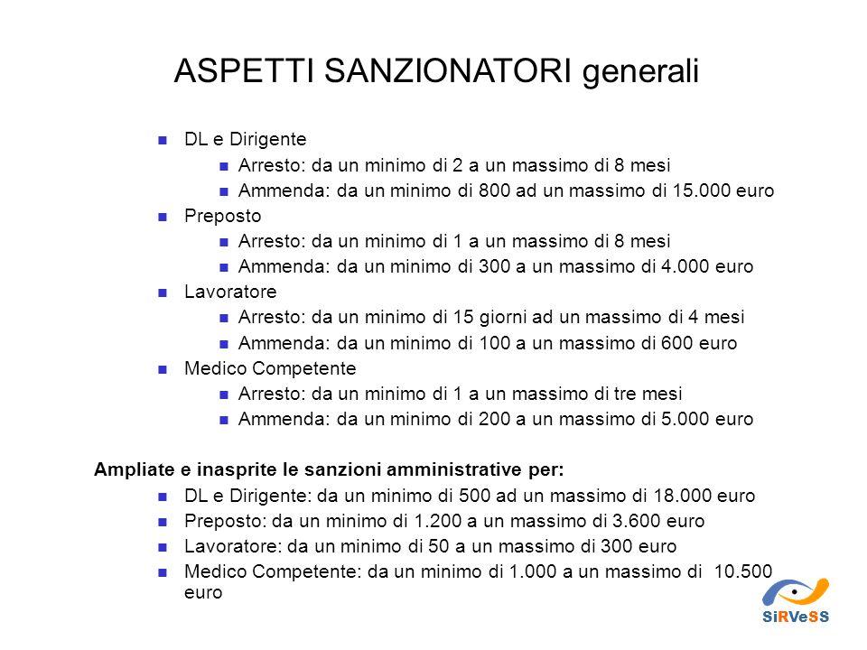 DL e Dirigente Arresto: da un minimo di 2 a un massimo di 8 mesi Ammenda: da un minimo di 800 ad un massimo di 15.000 euro Preposto Arresto: da un min