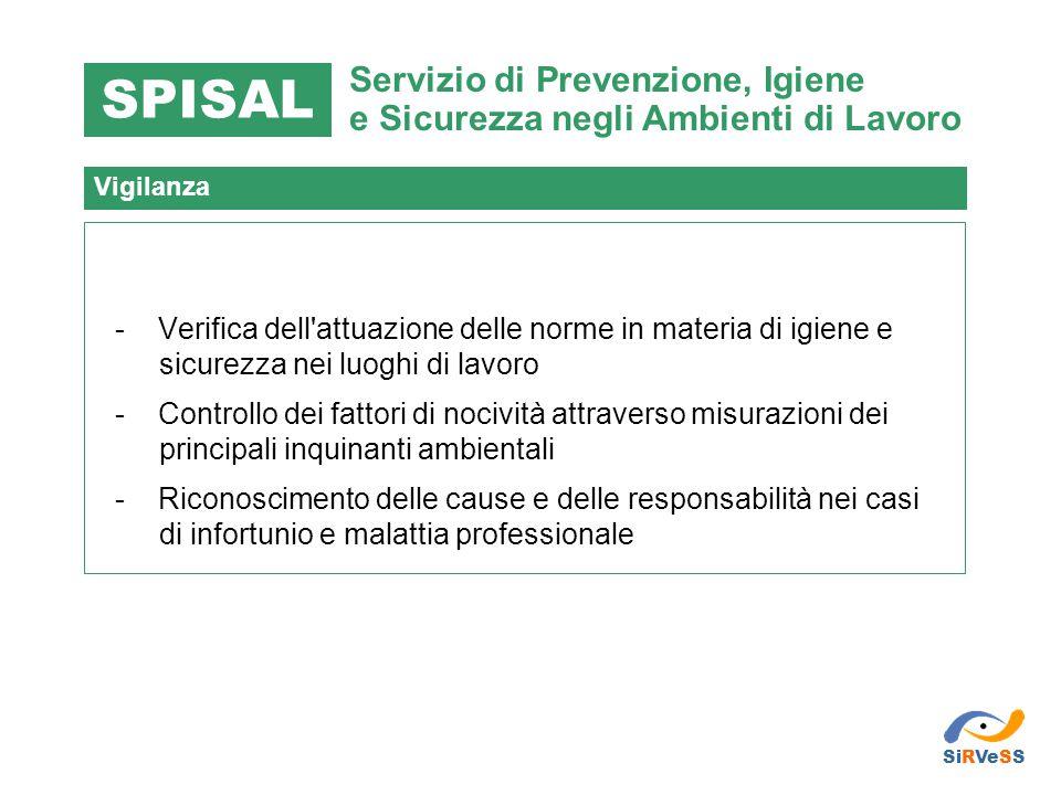 - Verifica dell'attuazione delle norme in materia di igiene e sicurezza nei luoghi di lavoro - Controllo dei fattori di nocività attraverso misurazion