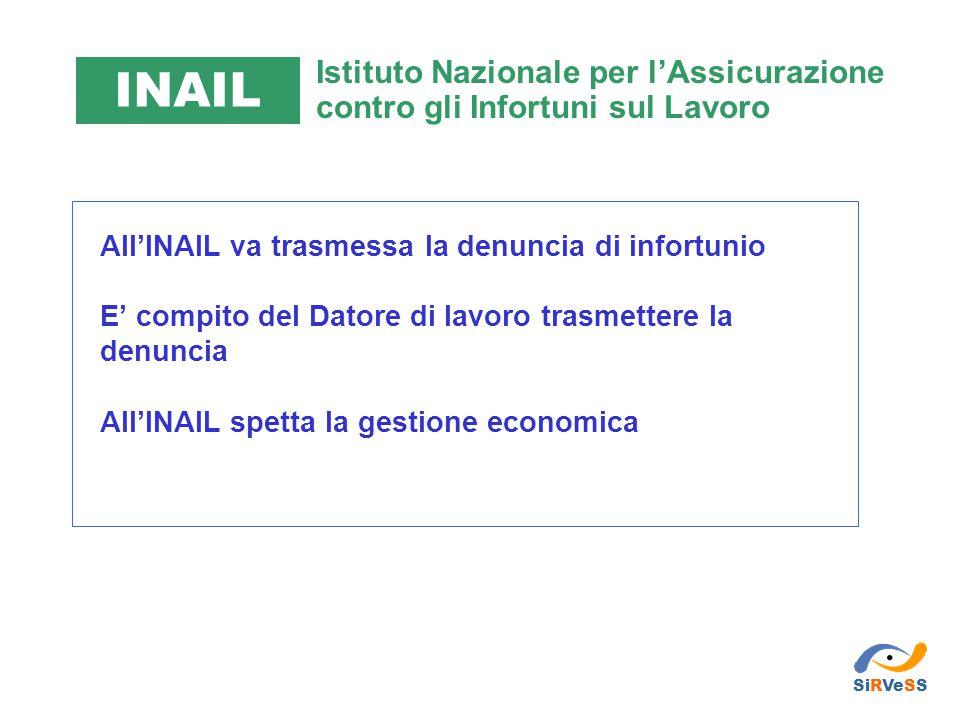 All'INAIL va trasmessa la denuncia di infortunio E' compito del Datore di lavoro trasmettere la denuncia All'INAIL spetta la gestione economica Istitu