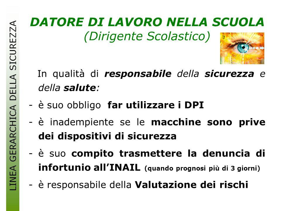 ADDETTI ANTINCENDIO E PRIMO SOCCORSO D.Lgs.81/08 art.