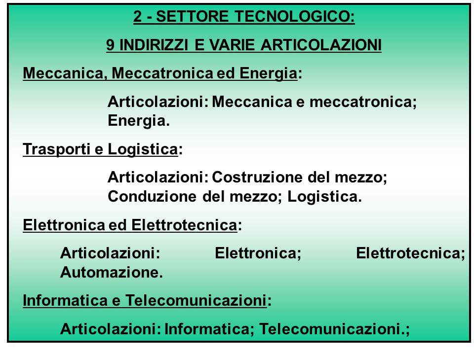 2 - SETTORE TECNOLOGICO: 9 INDIRIZZI E VARIE ARTICOLAZIONI Meccanica, Meccatronica ed Energia: Articolazioni: Meccanica e meccatronica; Energia. Trasp