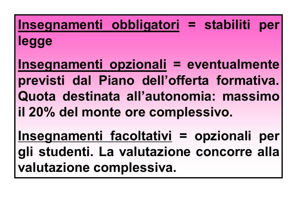 Insegnamenti obbligatori = stabiliti per legge Insegnamenti opzionali = eventualmente previsti dal Piano dell'offerta formativa.