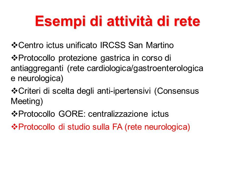 Esempi di attività di rete  Centro ictus unificato IRCSS San Martino  Protocollo protezione gastrica in corso di antiaggreganti (rete cardiologica/g