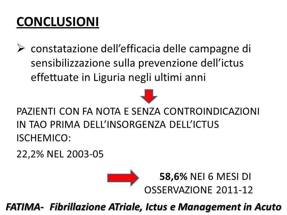 FATIMA- Fibrillazione ATriale, Ictus e Management in Acuto CONCLUSIONI  constatazione dell'efficacia delle campagne di sensibilizzazione sulla preven