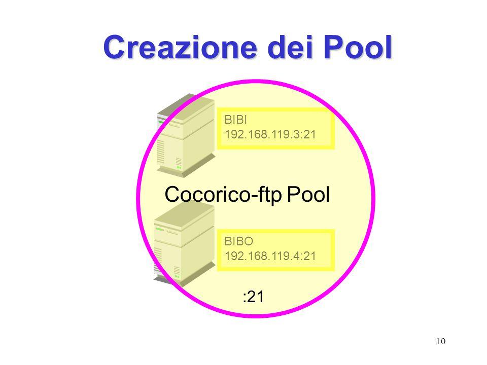 10 BIBI 192.168.119.3:21 BIBO 192.168.119.4:21 Cocorico-ftp Pool Creazione dei Pool :21
