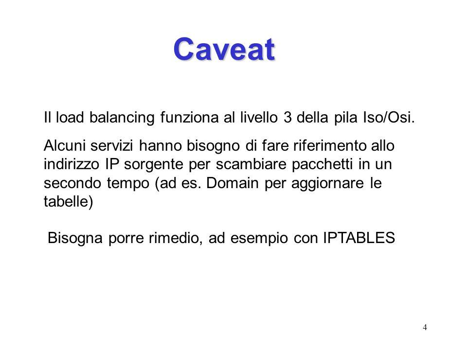 4 Caveat Il load balancing funziona al livello 3 della pila Iso/Osi. Alcuni servizi hanno bisogno di fare riferimento allo indirizzo IP sorgente per s