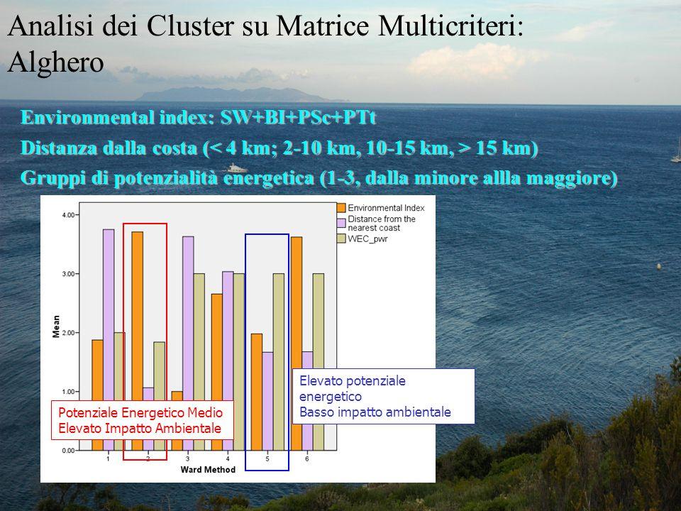 Analisi dei Cluster su Matrice Multicriteri: Alghero Environmental index: SW+BI+PSc+PTt Distanza dalla costa ( 15 km) Gruppi di potenzialità energetica (1-3, dalla minore allla maggiore) Elevato potenziale energetico Basso impatto ambientale Potenziale Energetico Medio Elevato Impatto Ambientale