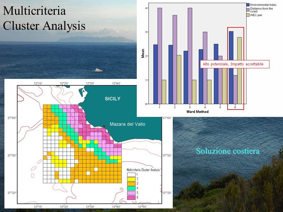 Multicriteria Cluster Analysis Alto potenziale, Impatto accettabile Soluzione costiera