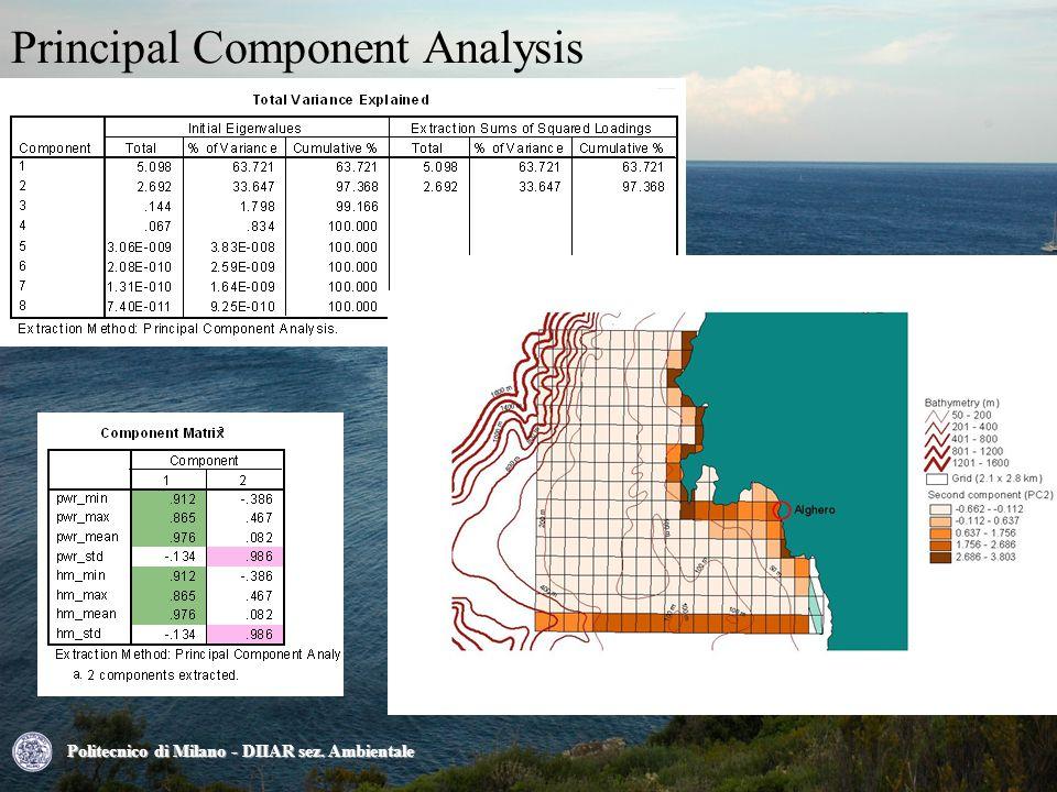 Principal Component Analysis Politecnico di Milano - DIIAR sez. Ambientale