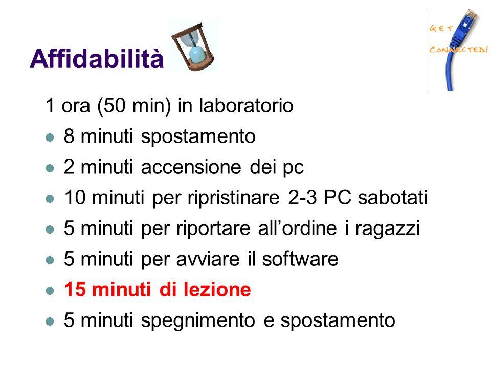 Affidabilità 1 ora (50 min) in laboratorio 8 minuti spostamento 2 minuti accensione dei pc 10 minuti per ripristinare 2-3 PC sabotati 5 minuti per rip