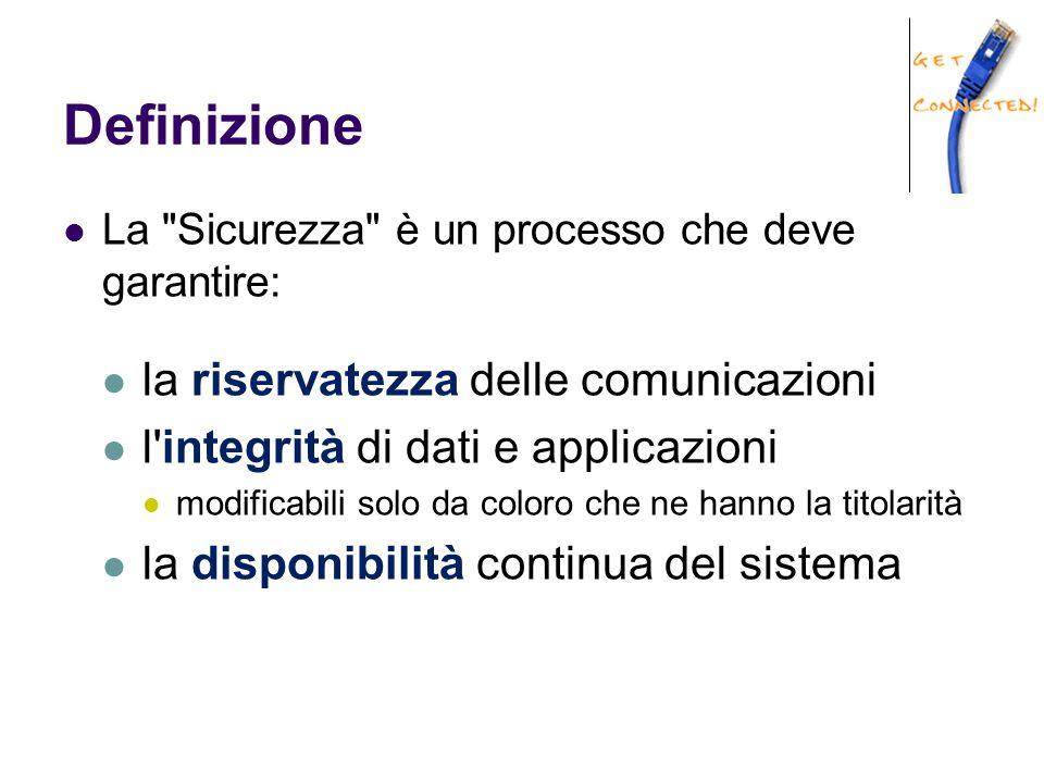 Definizione La
