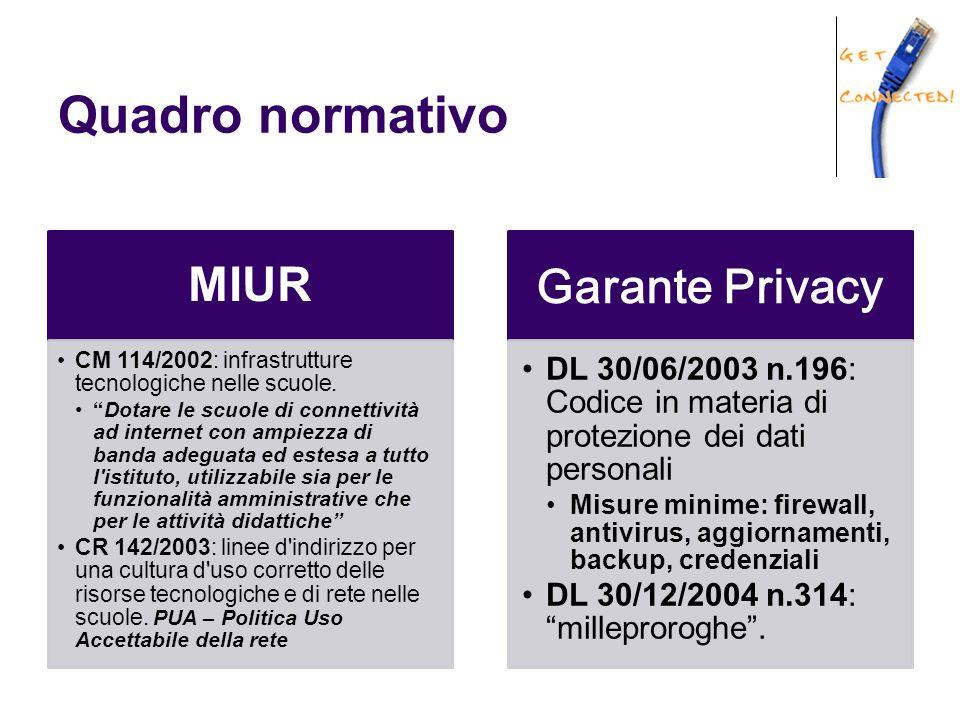 """Quadro normativo MIUR CM 114/2002: infrastrutture tecnologiche nelle scuole. """"Dotare le scuole di connettività ad internet con ampiezza di banda adegu"""