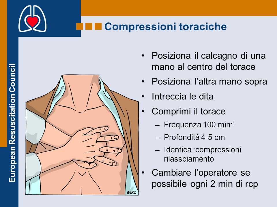 European Resuscitation Council Posiziona il calcagno di una mano al centro del torace Posiziona l'altra mano sopra Intreccia le dita Comprimi il torac