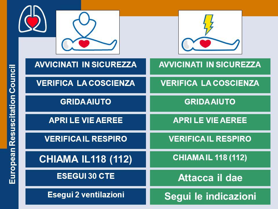 European Resuscitation Council AVVICINATI IN SICUREZZA VERIFICA LA COSCIENZA GRIDA AIUTO APRI LE VIE AEREE VERIFICA IL RESPIRO CHIAMA IL118 (112) ESEG