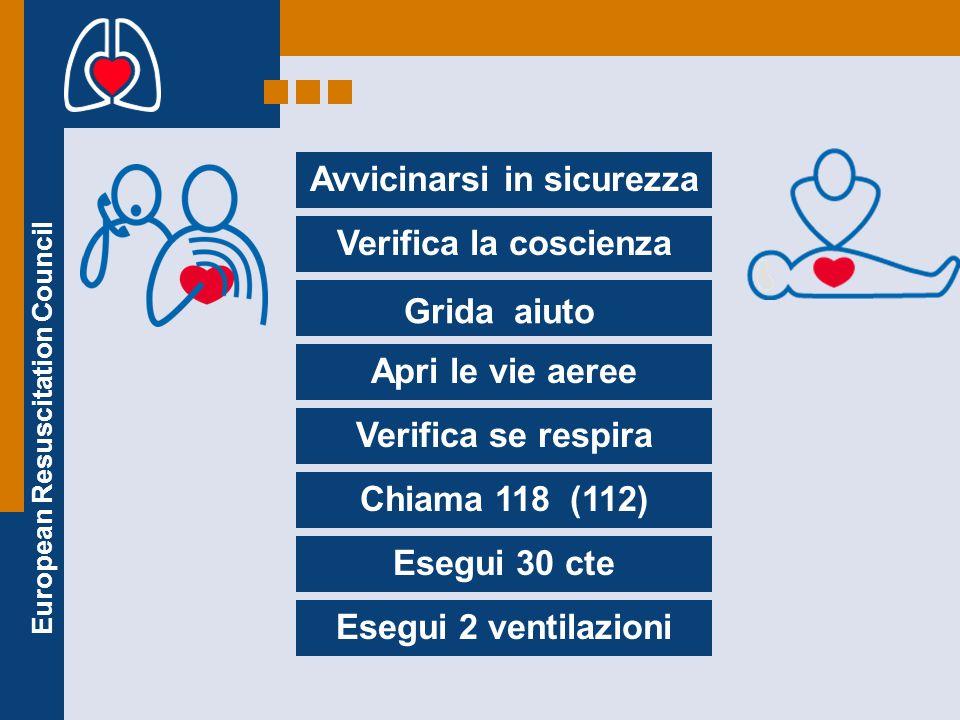 European Resuscitation Council Avvicinarsi in sicurezza Verifica la coscienza Grida aiuto Apri le vie aeree Verifica se respira Chiama 118 (112) Esegu