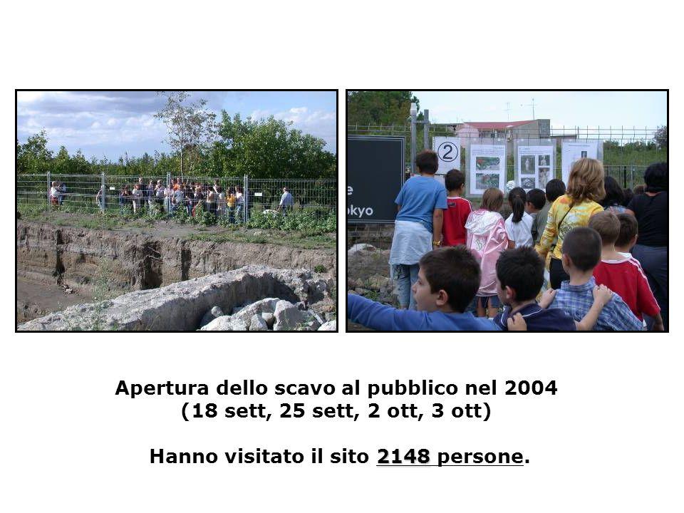 2148 Apertura dello scavo al pubblico nel 2004 (18 sett, 25 sett, 2 ott, 3 ott) Hanno visitato il sito 2148 persone.