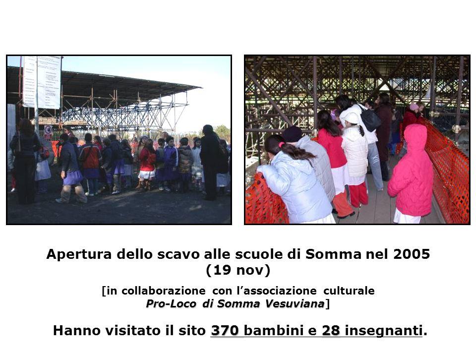 Pro-Loco di Somma Vesuviana 370 28 Apertura dello scavo alle scuole di Somma nel 2005 (19 nov) [in collaborazione con l'associazione culturale Pro-Loco di Somma Vesuviana] Hanno visitato il sito 370 bambini e 28 insegnanti.