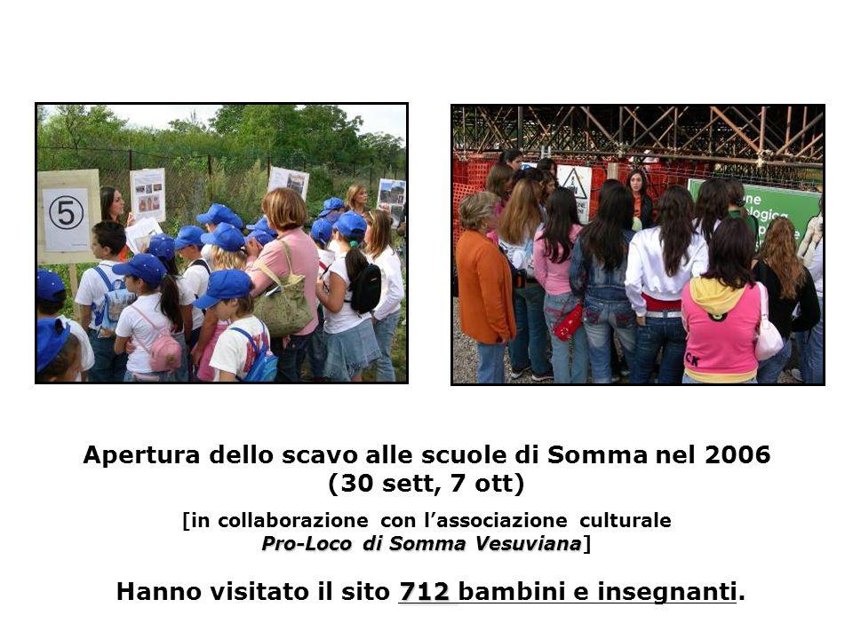 Pro-Loco di Somma Vesuviana 712 Apertura dello scavo alle scuole di Somma nel 2006 (30 sett, 7 ott) [in collaborazione con l'associazione culturale Pr