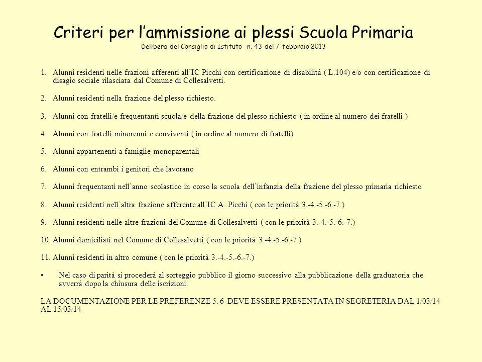 Criteri per l'ammissione ai plessi Scuola Primaria Delibera del Consiglio di Istituto n.