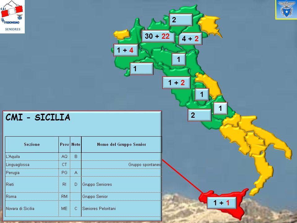 1 + 1 1 + 4 1 4 + 2 1 1 + 2 1 1 2 30 + 22 CMI - SICILIA 2 SENIORES 2