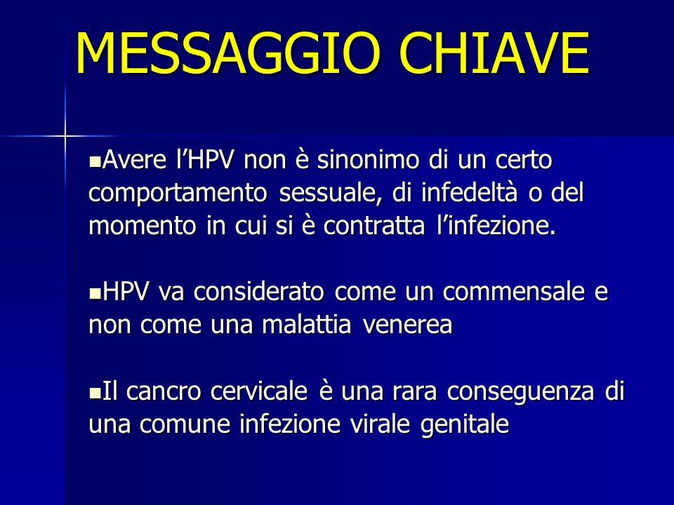 PREVALENZA DI HPV DNA Donne con citologia normale Tutte le età4-10% Meno di 30 anni25-35% LESIONI PREINVASIVE80-90% CAMPIONI DI CANCRO CERVICALE95- 10