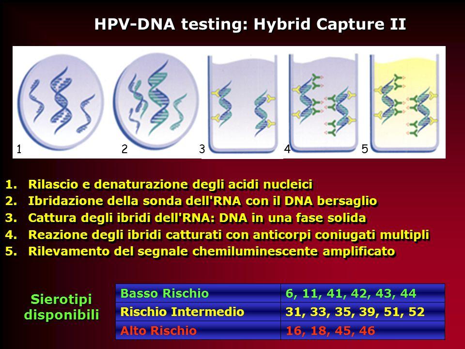 """STRUMENTI DISPONIBILI PAP test tradizionale PAP test tradizionale PAP test """"a strato sottile"""" PAP test """"a strato sottile"""" HPV test HPV test –HCR –PCR"""