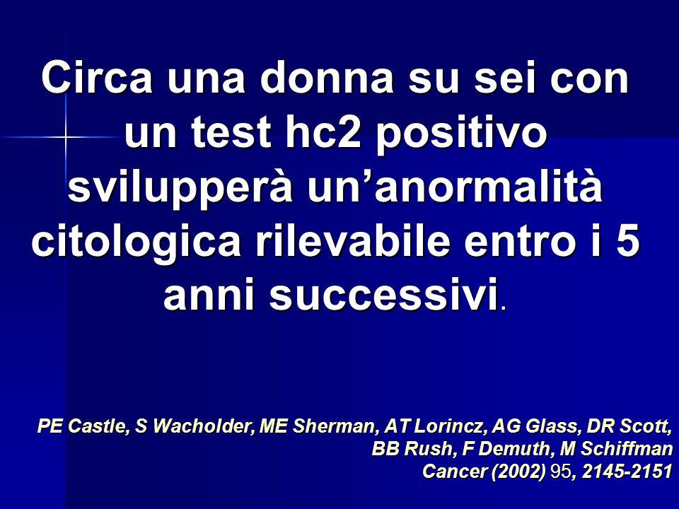 SPECIFICITÀ: CONFRONTO TRA SCREENING DELL'HPV E PAP TEST 1.Lorincz, et al. Arch Pathol Lab Med. 2003;127:959-968.