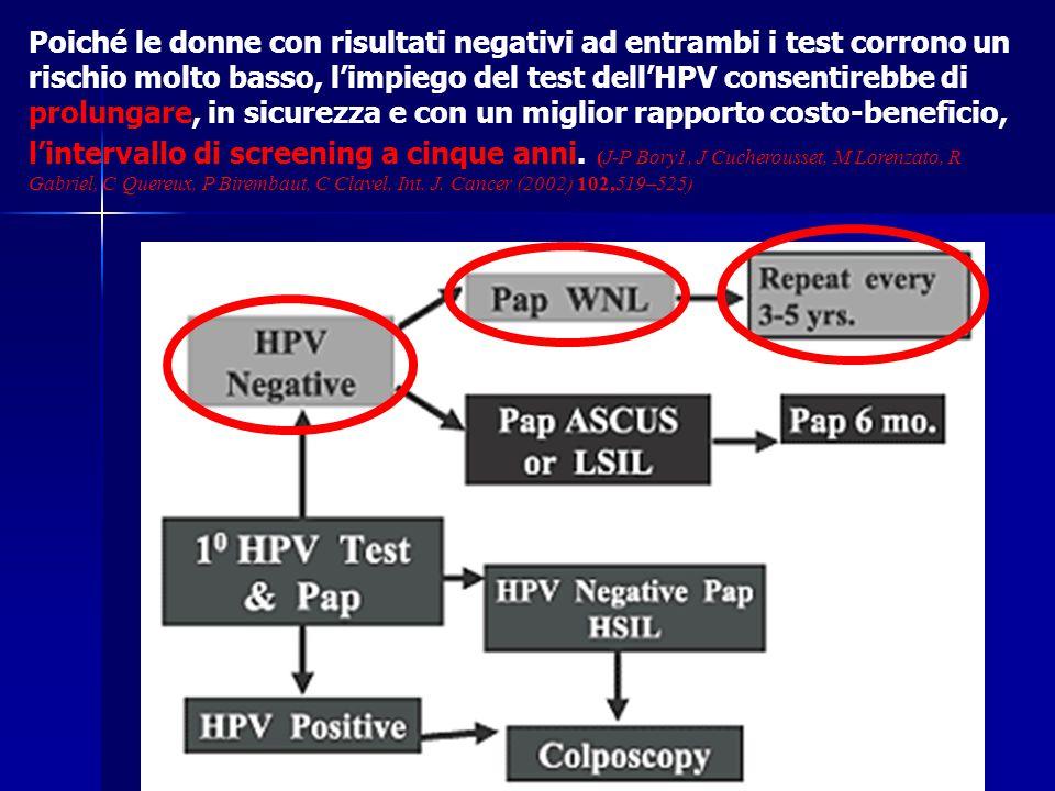 """LINEE GUIDA DELL'ACS 1 """"Il test del DNA dell'HPV presenta una maggior sensibilità rispetto all'esame citologico nel rilevare lesioni clinicamente rile"""