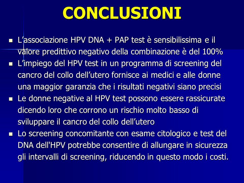 Poiché le donne con risultati negativi ad entrambi i test corrono un rischio molto basso, l'impiego del test dell'HPV consentirebbe di prolungare, in