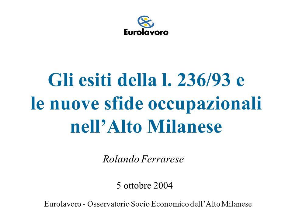 Gli esiti della l. 236/93 e le nuove sfide occupazionali nell'Alto Milanese 5 ottobre 2004 Eurolavoro - Osservatorio Socio Economico dell'Alto Milanes